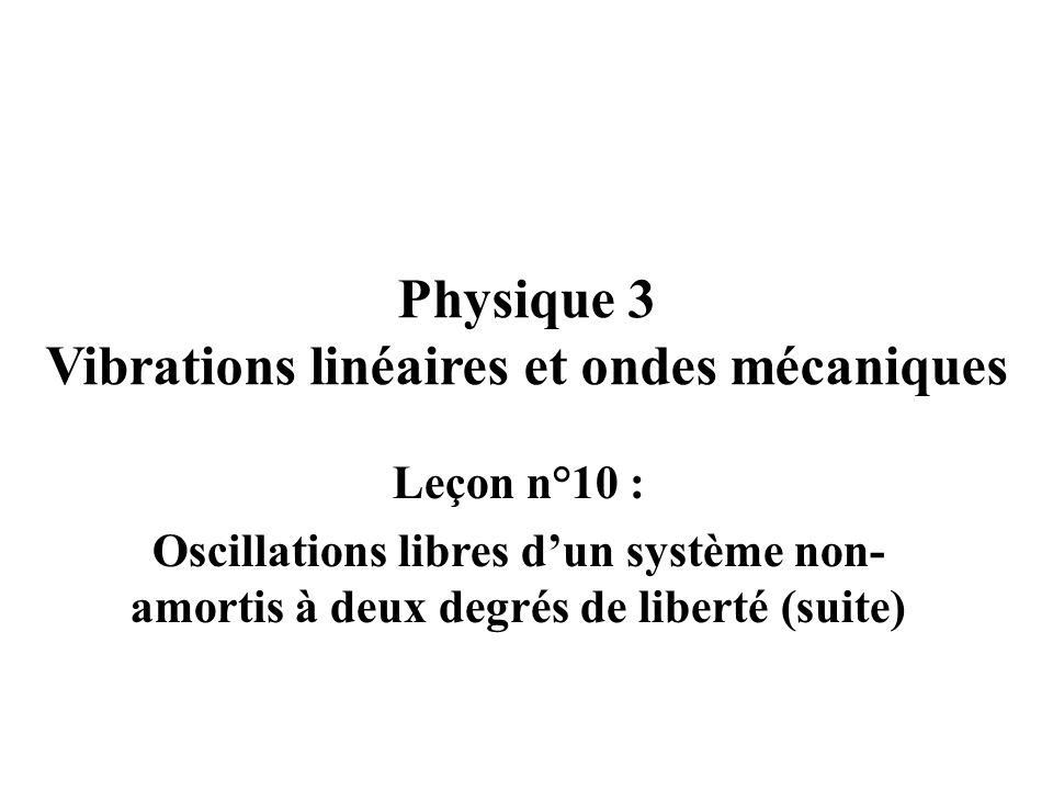 Physique 3 Vibrations linéaires et ondes mécaniques Leçon n°10 : Oscillations libres d'un système non- amortis à deux degrés de liberté (suite)