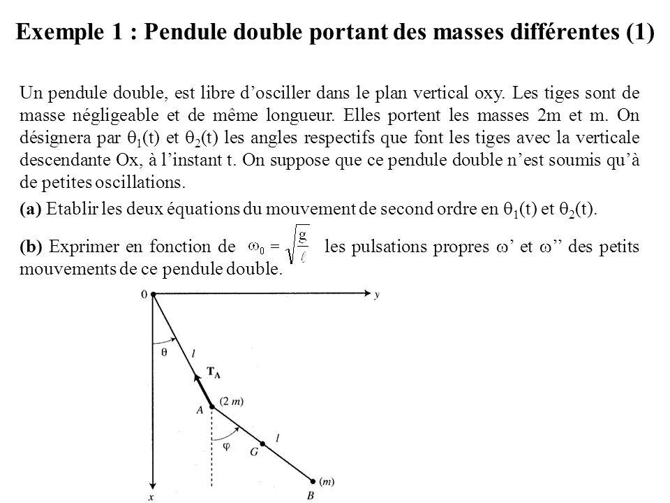 Exemple 1 : Pendule double portant des masses différentes (1) Un pendule double, est libre d'osciller dans le plan vertical oxy. Les tiges sont de mas