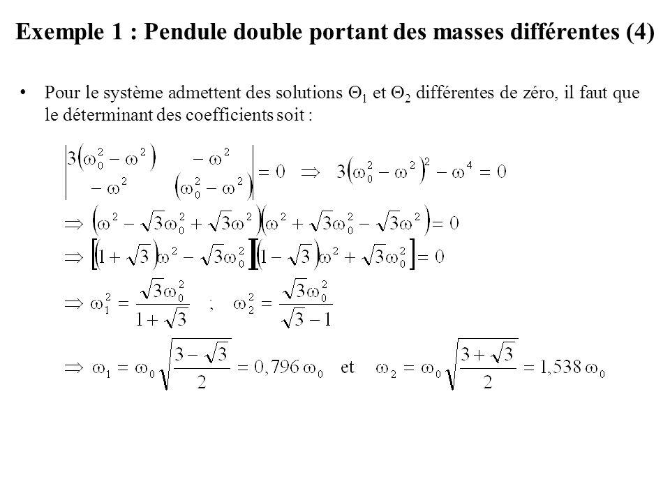 Exemple 1 : Pendule double portant des masses différentes (4) Pour le système admettent des solutions  1 et  2 différentes de zéro, il faut que le d
