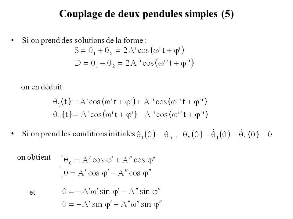 Couplage de deux pendules simples (5) Si on prend des solutions de la forme : on en déduit Si on prend les conditions initiales on obtient et