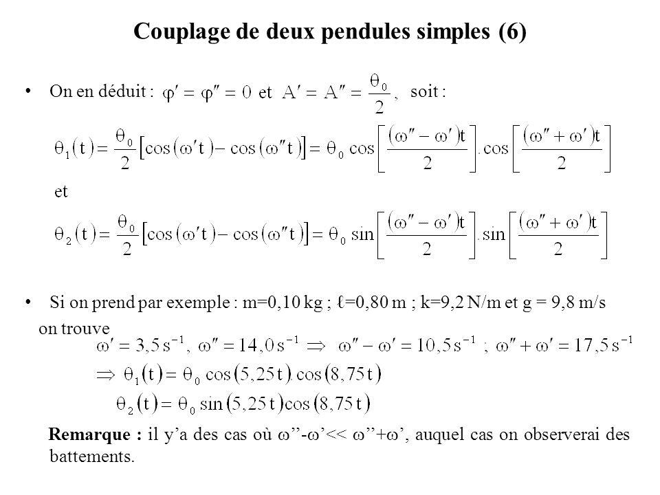 Couplage de deux pendules simples (6) On en déduit : soit : Si on prend par exemple : m=0,10 kg ; ℓ=0,80 m ; k=9,2 N/m et g = 9,8 m/s on trouve Remarq