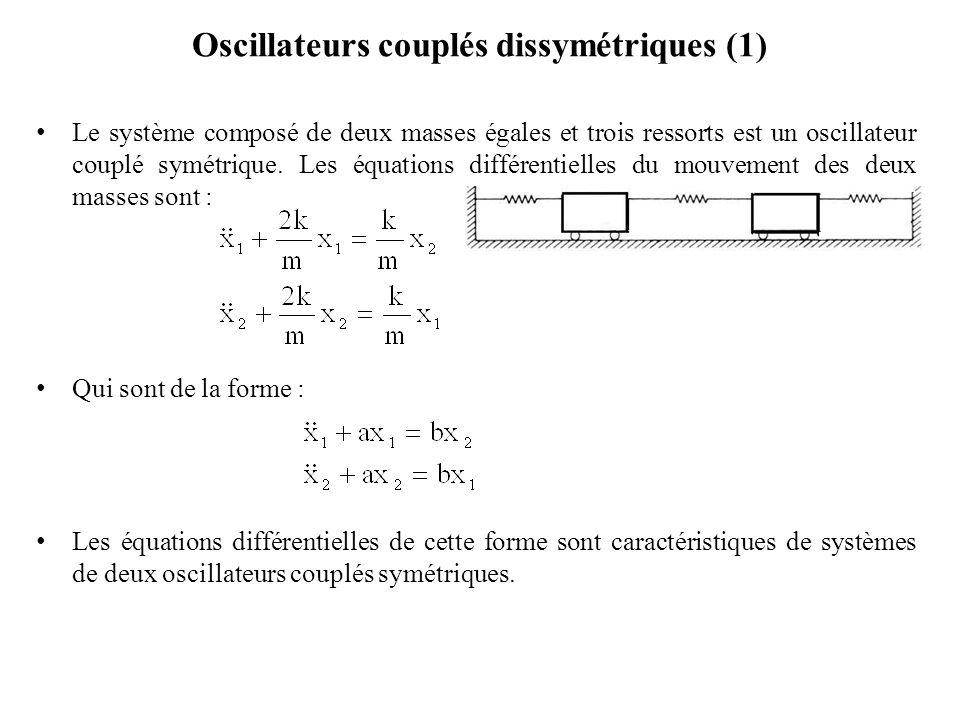 Oscillateurs couplés dissymétriques (1) Le système composé de deux masses égales et trois ressorts est un oscillateur couplé symétrique. Les équations