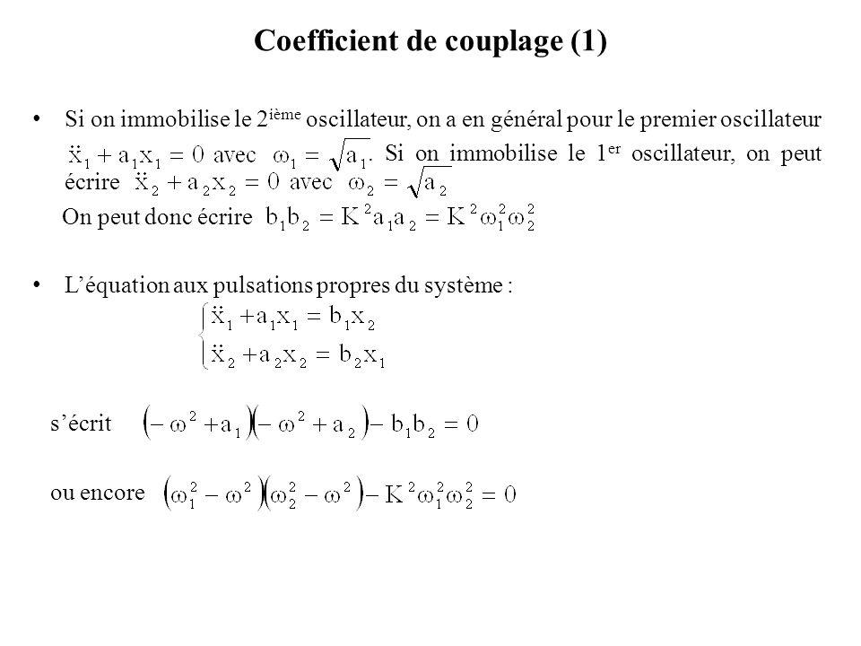 Coefficient de couplage (1) Si on immobilise le 2 ième oscillateur, on a en général pour le premier oscillateur. Si on immobilise le 1 er oscillateur,