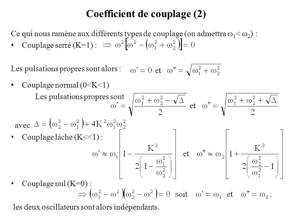 Coefficient de couplage (2) Ce qui nous ramène aux différents types de couplage (on admettra  1 <  2 ) : Couplage serré (K=1) : Les pulsations propr