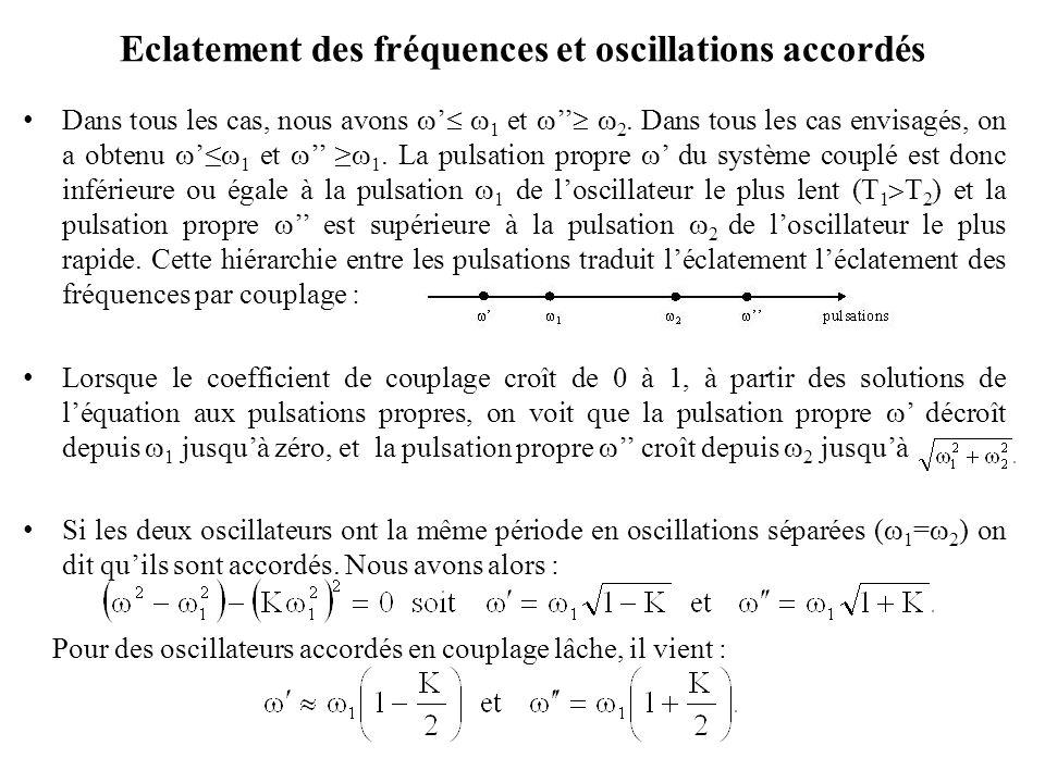 Eclatement des fréquences et oscillations accordés Dans tous les cas, nous avons  '   1 et  ''   2. Dans tous les cas envisagés, on a obtenu  '
