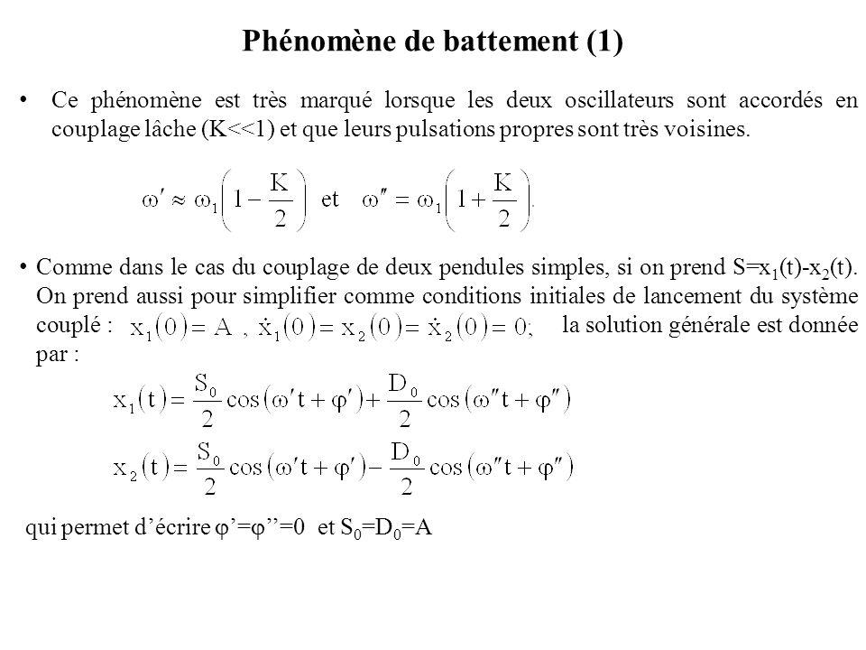 Phénomène de battement (1) Ce phénomène est très marqué lorsque les deux oscillateurs sont accordés en couplage lâche (K<<1) et que leurs pulsations p