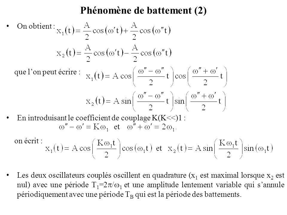 Phénomène de battement (2) On obtient : que l'on peut écrire : En introduisant le coefficient de couplage K(K<<)1 : on écrit : Les deux oscillateurs c