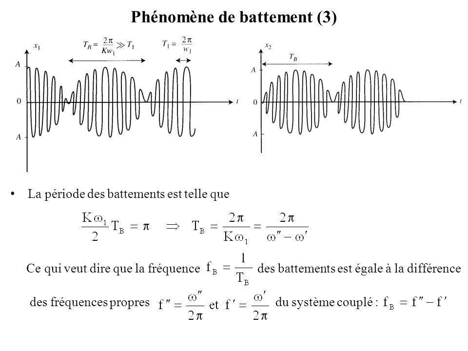 Phénomène de battement (3) La période des battements est telle que Ce qui veut dire que la fréquence des battements est égale à la différence des fréq