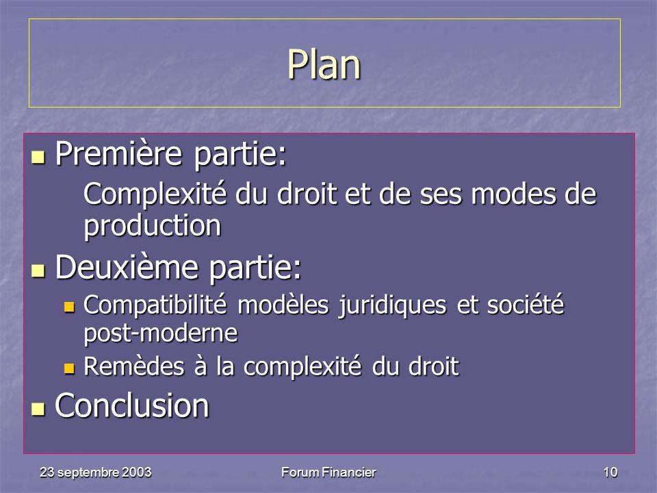 23 septembre 2003Forum Financier10 Plan Première partie: Première partie: Complexité du droit et de ses modes de production Deuxième partie: Deuxième partie: Compatibilité modèles juridiques et société post-moderne Compatibilité modèles juridiques et société post-moderne Remèdes à la complexité du droit Remèdes à la complexité du droit Conclusion Conclusion