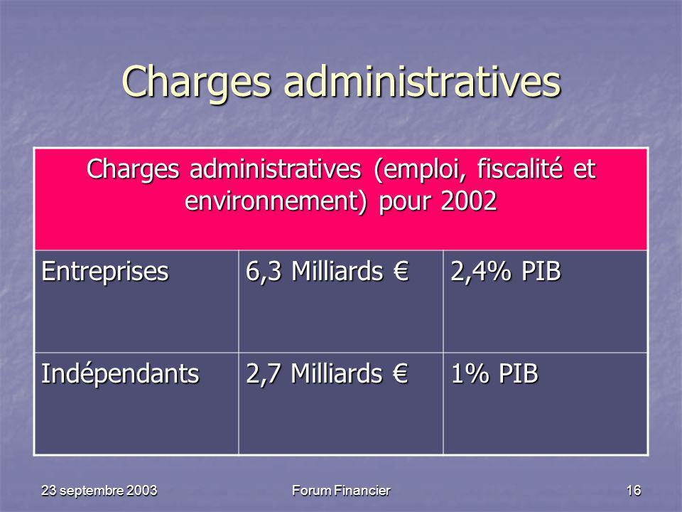 23 septembre 2003Forum Financier16 Charges administratives Charges administratives (emploi, fiscalité et environnement) pour 2002 Entreprises 6,3 Milliards € 2,4% PIB Indépendants 2,7 Milliards € 1% PIB