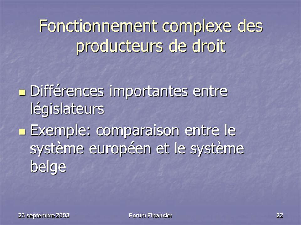 23 septembre 2003Forum Financier22 Fonctionnement complexe des producteurs de droit Différences importantes entre législateurs Différences importantes entre législateurs Exemple: comparaison entre le système européen et le système belge Exemple: comparaison entre le système européen et le système belge