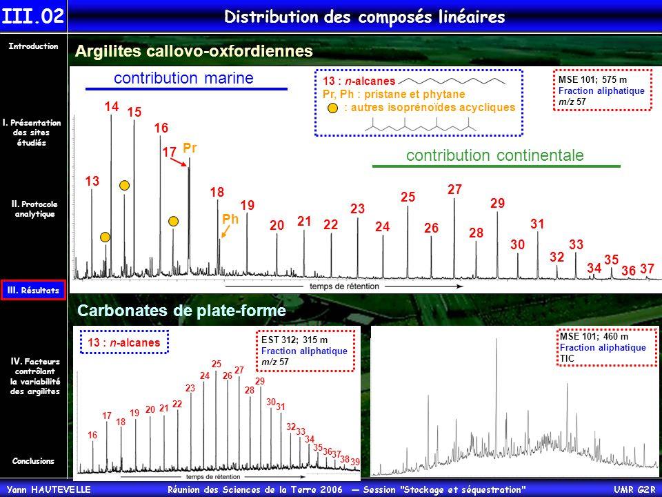 Distribution des composés linéaires Argilites callovo-oxfordiennes Carbonates de plate-forme 13 14 15 16 17 18 19 20 21 22 23 24 25 26 27 28 29 30 31 32 33 34 35 36 37 contribution marine contribution continentale Ph MSE 101; 575 m Fraction aliphatique m/z 57 Pr 13 : n-alcanes Pr, Ph : pristane et phytane : autres isoprénoïdes acycliques 16 17 18 19 20 21 22 23 24 25 26 27 28 29 30 31 32 33 34 35 36 37 38 39 EST 312; 315 m Fraction aliphatique m/z 57 13 : n-alcanes MSE 101; 460 m Fraction aliphatique TIC Conclusions Introduction IV.