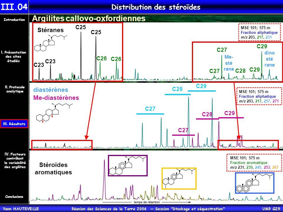 Distribution des stéroïdes MSE 101; 575 m Fraction aliphatique m/z 203, 217, 231 C25 C23 C25 C26 C29 C28 C27 dino sté rane Me- sté rane MSE 101; 575 m Fraction aliphatique m/z 203, 217, 257, 271 diastérènes Me-diastérènes Argilites callovo-oxfordiennes MSE 101; 575 m Fraction aromatique m/z 231, 239, 245, 253, 267 Stéroïdes aromatiques Stéranes C27 C28 C29 C27 C28 C29 Conclusions Introduction IV.