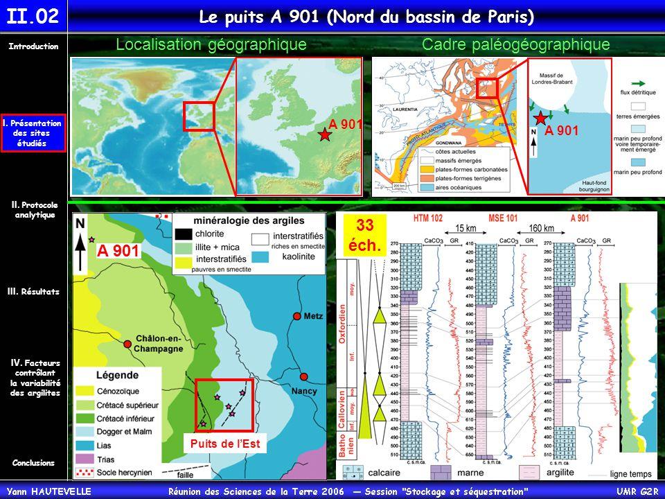 Distribution des hopanoïdes Argilites callovo-oxfordiennes MSE 101; 575 m Fraction aliphatique m/z 191 Carbonates de plate-forme MSE 101; 423 m Fraction aliphatique m/z 191 conf.