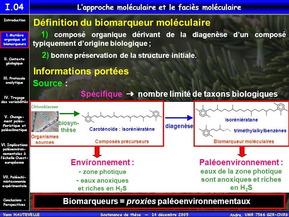 Spécifique ➜ nombre limité de taxons biologiques Organismes sources Chlorobiaceae biosyn- thèse Caroténoïde : isoréniératène Composés précurseursBioma