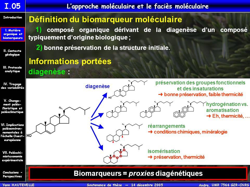 I.05 L'approche moléculaire et le faciès moléculaire 1) composé organique dérivant de la diagenèse d'un composé typiquement d'origine biologique ; Déf