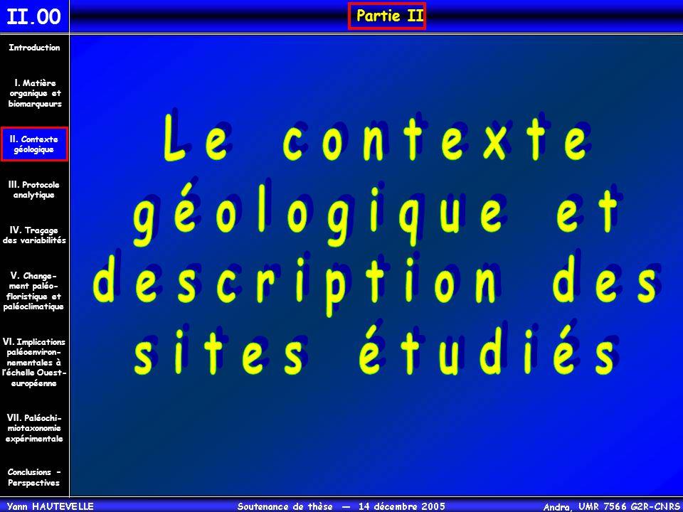 Partie II II.00 Conclusions – Perspectives II. Contexte géologique Introduction III. Protocole analytique IV. Traçage des variabilités V. Change- ment