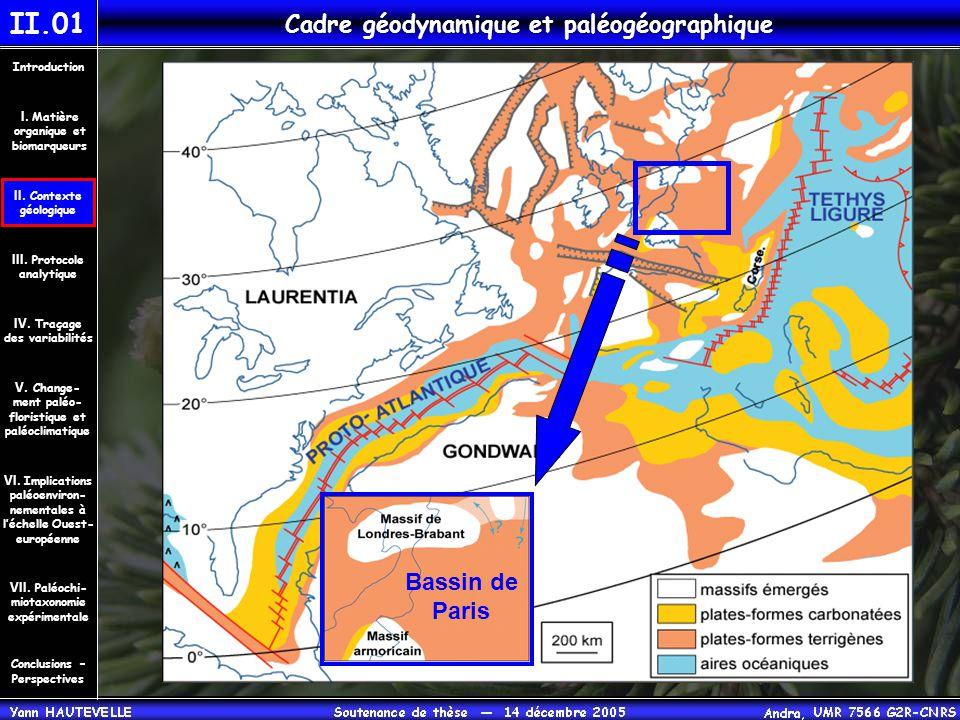 Cadre géodynamique et paléogéographique II.01 Bassin de Paris Conclusions – Perspectives II. Contexte géologique Introduction III. Protocole analytiqu