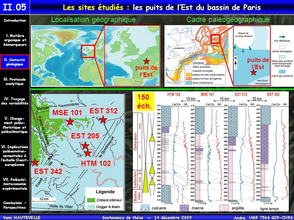 Les sites étudiés : les puits de l'Est du bassin de Paris Localisation géographiqueCadre paléogéographique II.05 puits de l'Est puits de l'Est EST 312