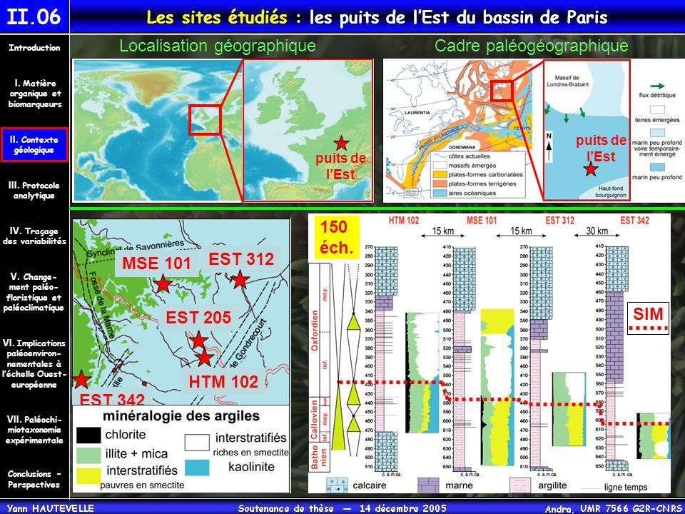 Les sites étudiés : les puits de l'Est du bassin de Paris Localisation géographiqueCadre paléogéographique II.06 puits de l'Est puits de l'Est EST 312