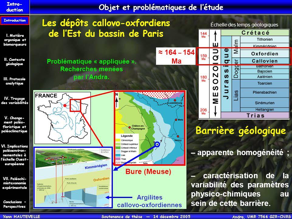Intro- duction Les dépôts callovo-oxfordiens de l'Est du bassin de Paris Échelle des temps géologiques ≈ 164 – 154 Ma Barrière géologique – apparente