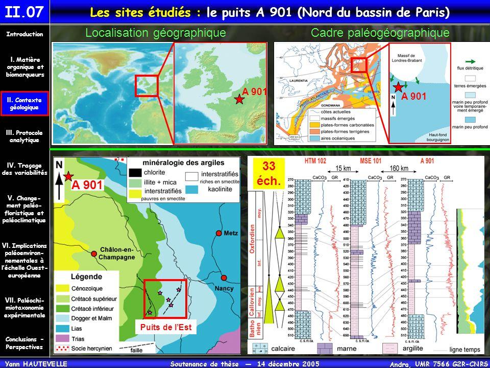 Les sites étudiés : le puits A 901 (Nord du bassin de Paris) Localisation géographiqueCadre paléogéographique A 901 Puits de l'Est A 901 II.07 33 éch.