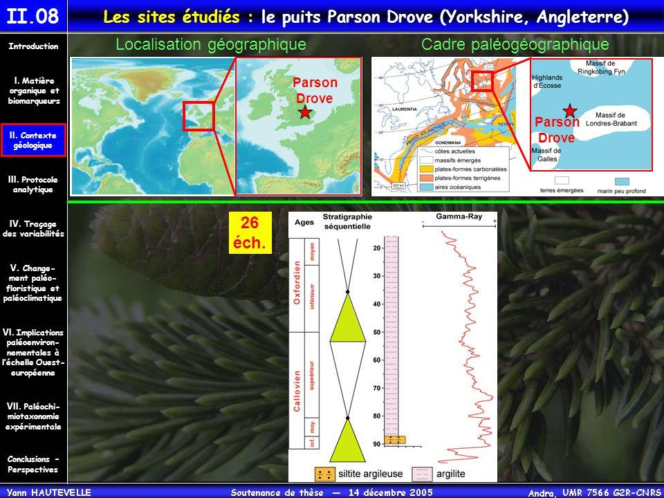 Les sites étudiés : le puits Parson Drove (Yorkshire, Angleterre) Localisation géographiqueCadre paléogéographique ma II.08 26 éch. Parson Drove Concl