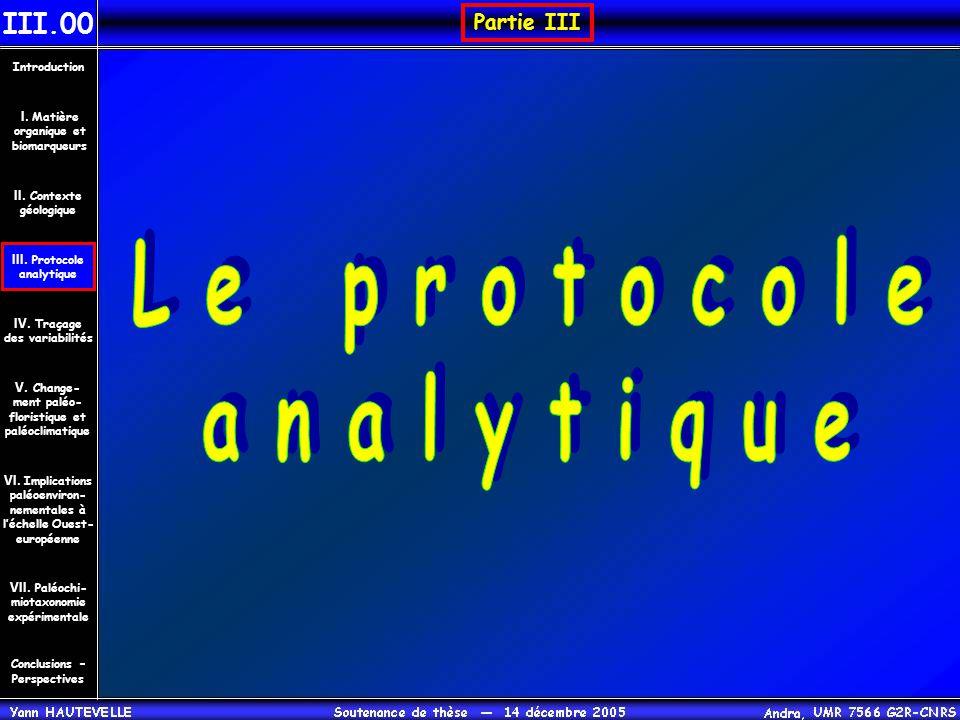 Partie III III.00 Conclusions – Perspectives II. Contexte géologique Introduction III. Protocole analytique IV. Traçage des variabilités V. Change- me