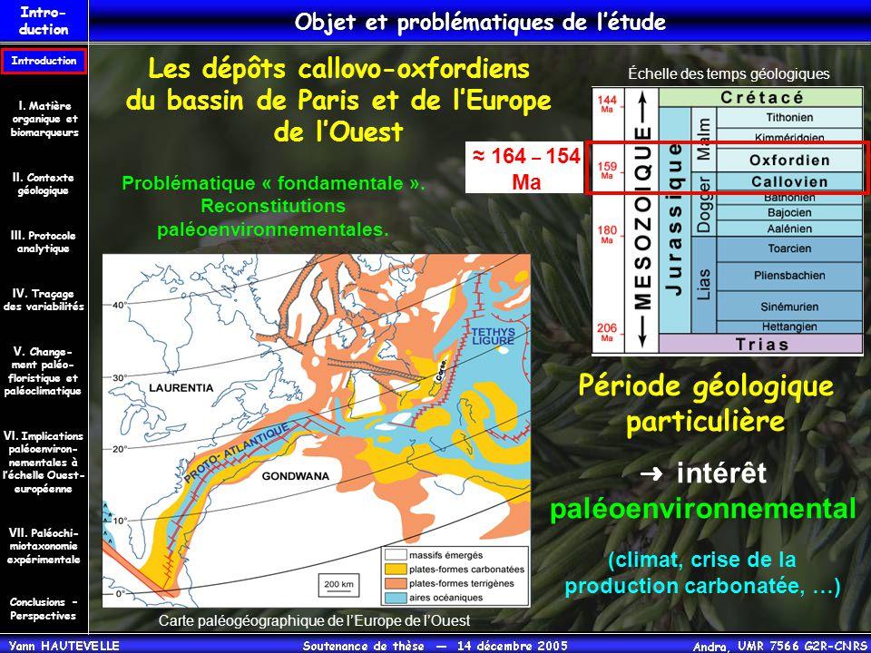 Objectifs de la thèse 3 objectifs principaux : 1) caractériser les variabilités de la distribution de la matière organique sédimentaire au sein de la barrière géologique ; 2) déterminer les facteurs contrôlant la variabilité et la distribution de la matière organique au sein du dispositif sédimentaire ; 3) acquérir de nouvelles informations sur l'évolution des paléoenvironnements au Callovo-Oxfordien dans le bassin de Paris et l'Europe de l'Ouest.