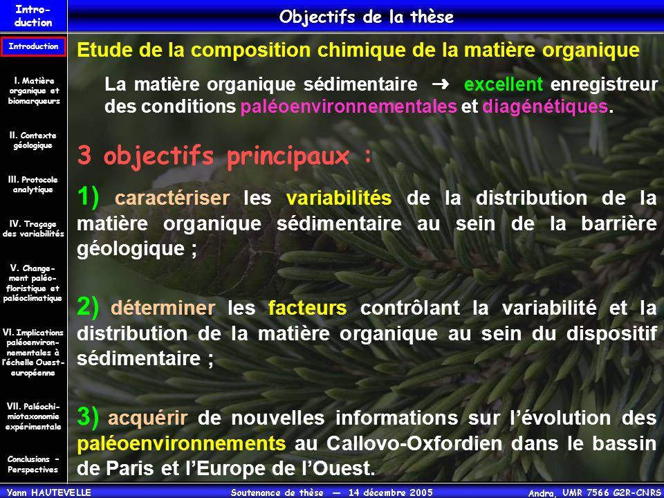 Objectifs de la thèse 3 objectifs principaux : 1) caractériser les variabilités de la distribution de la matière organique sédimentaire au sein de la