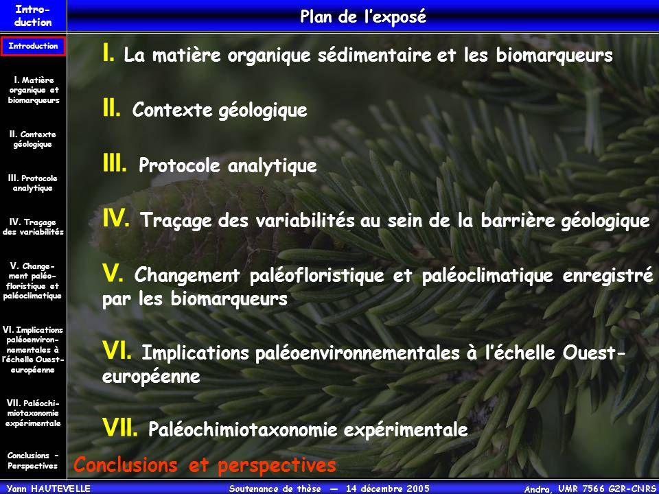 Plan de l'exposé Conclusions et perspectives VII. Paléochimiotaxonomie expérimentale VI. Implications paléoenvironnementales à l'échelle Ouest- europé
