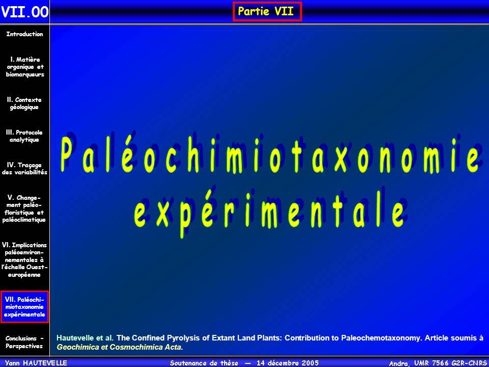 Partie VII Hautevelle et al. The Confined Pyrolysis of Extant Land Plants: Contribution to Paleochemotaxonomy. Article soumis à Geochimica et Cosmochi