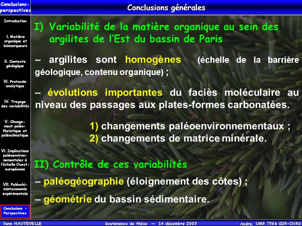 Conclusions – Perspectives Conclusions- perspectives Conclusions générales II. Contexte géologique Introduction III. Protocole analytique IV. Traçage