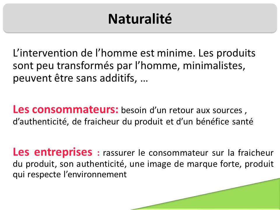 Naturalité L'intervention de l'homme est minime. Les produits sont peu transformés par l'homme, minimalistes, peuvent être sans additifs, … Les consom