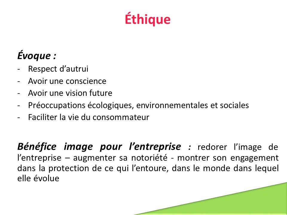 Éthique Évoque : -Respect d'autrui -Avoir une conscience -Avoir une vision future -Préoccupations écologiques, environnementales et sociales -Facilite