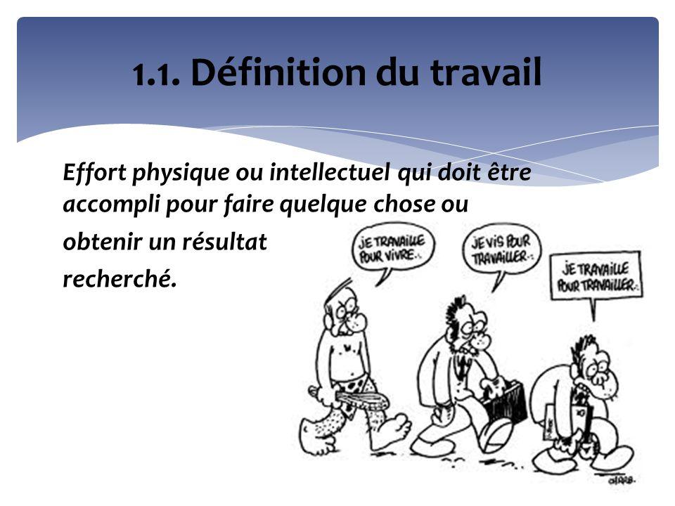 Effort physique ou intellectuel qui doit être accompli pour faire quelque chose ou obtenir un résultat recherché. 1.1. Définition du travail