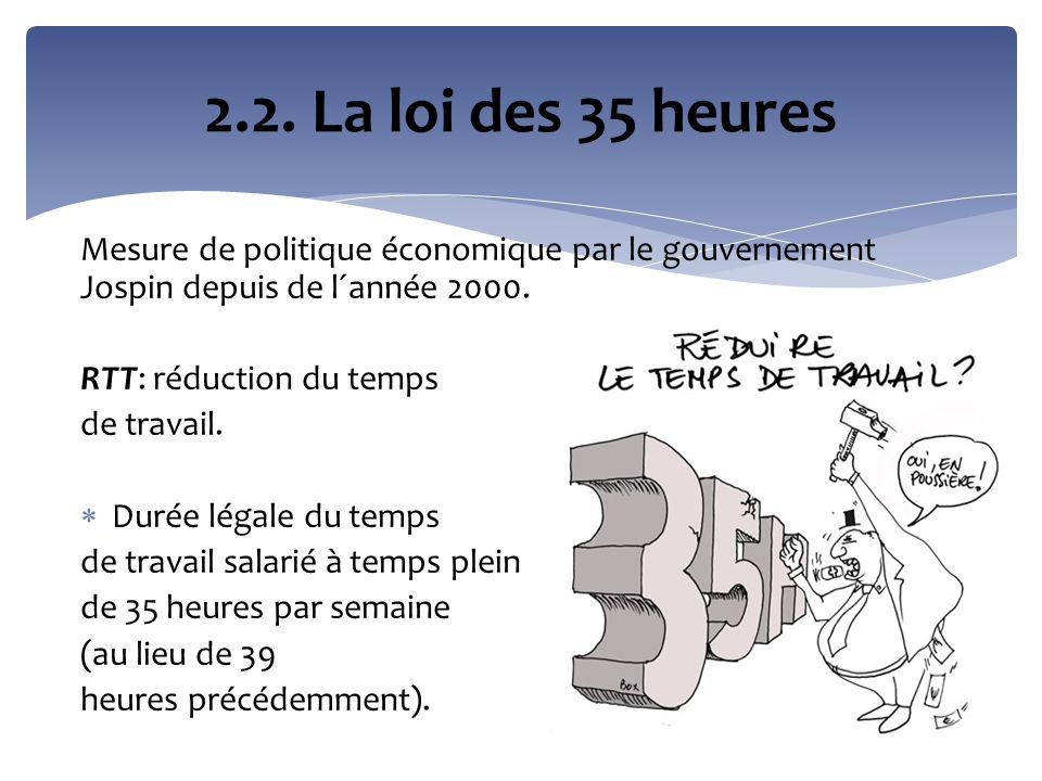 Mesure de politique économique par le gouvernement Jospin depuis de l´année 2000. RTT: réduction du temps de travail.  Durée légale du temps de trava