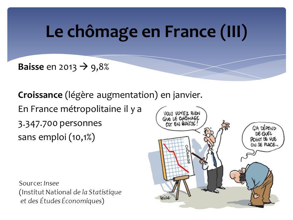 Baisse en 2013  9,8% Croissance (légère augmentation) en janvier. En France métropolitaine il y a 3.347.700 personnes sans emploi (10,1%) Le chômage