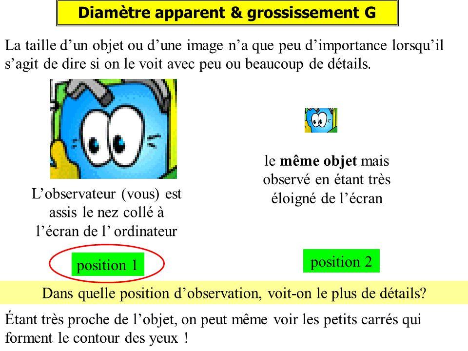 Diamètre apparent & grossissement G La taille d'un objet ou d'une image n'a que peu d'importance lorsqu'il s'agit de dire si on le voit avec peu ou be