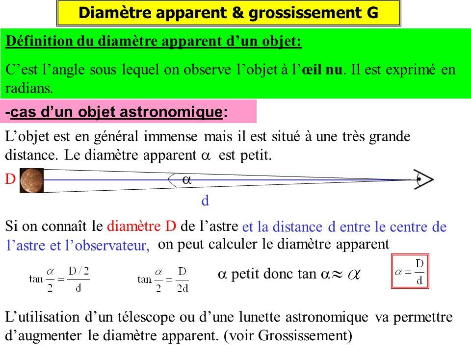 Diamètre apparent & grossissement G -cas d'un objet astronomique:  petit donc tan  et la distance d entre le centre de l'astre et l'observateur, d S