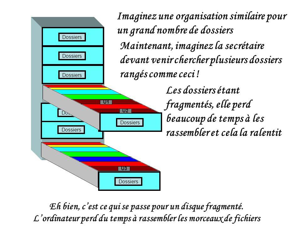 U1 U2 U3 U1 U2 U3 Elle range ce dossier (les trois sous dossiers) dans les trois emplacements libérés précédemment