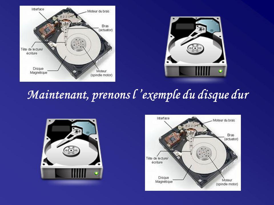 Maintenant, prenons l 'exemple du disque dur