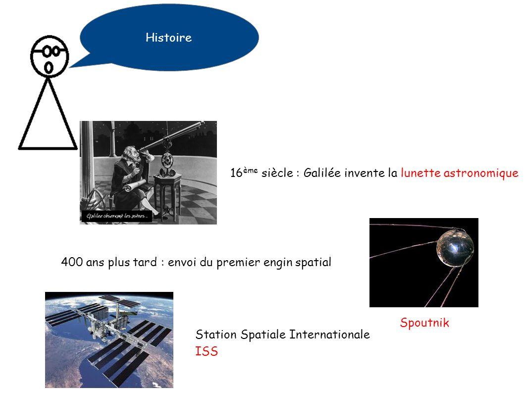 Présentation générale Thème choisi : l'Odyssée de l espace Passion pour les planètes, les vaisseaux spatiaux, l astronomie, les voyages dans l espace En parlant de planète, je ne suis jamais retourné sur la mienne…