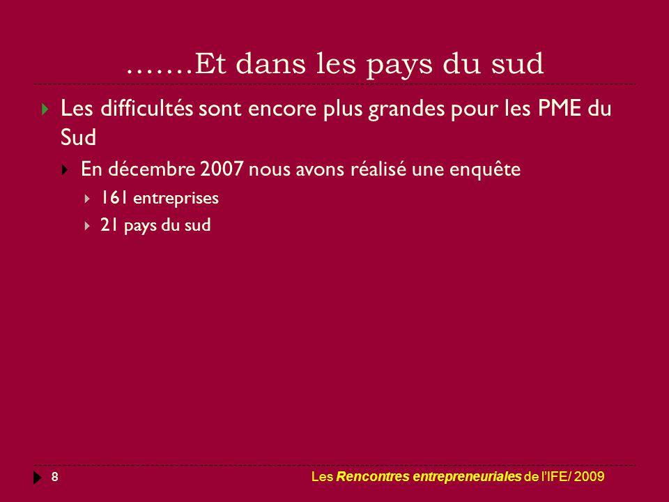…….Et dans les pays du sud 8  Les difficultés sont encore plus grandes pour les PME du Sud  En décembre 2007 nous avons réalisé une enquête  161 en