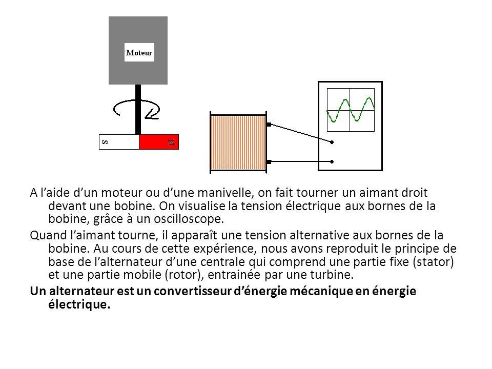 b- Les centrales nucléaires – Il y a 19 sites nucléaires en France, tous sécurisés et entretenus par EDF.