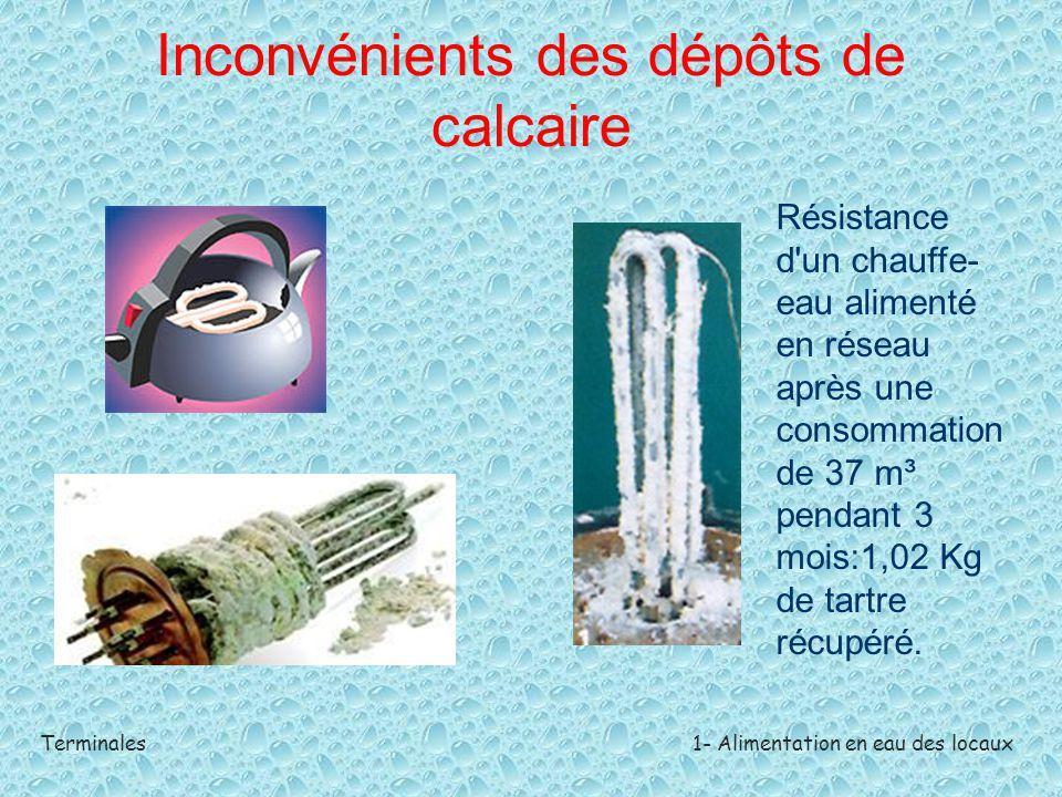 Terminales1- Alimentation en eau des locaux Inconvénients des dépôts de calcaire Résistance d'un chauffe- eau alimenté en réseau après une consommatio