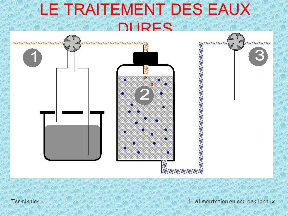 Terminales1- Alimentation en eau des locaux LE TRAITEMENT DES EAUX DURES