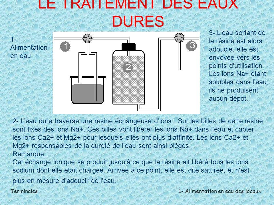 Terminales1- Alimentation en eau des locaux LE TRAITEMENT DES EAUX DURES 2- L'eau dure traverse une résine échangeuse d'ions. Sur les billes de cette