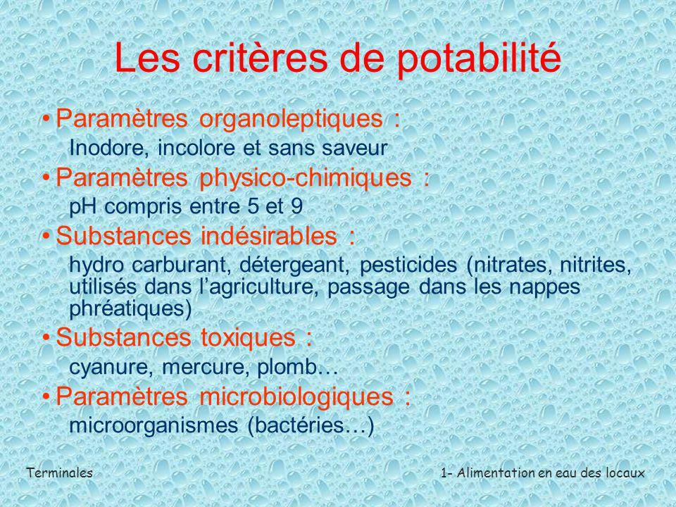Terminales1- Alimentation en eau des locaux Les critères de potabilité Paramètres organoleptiques : Inodore, incolore et sans saveur Paramètres physic