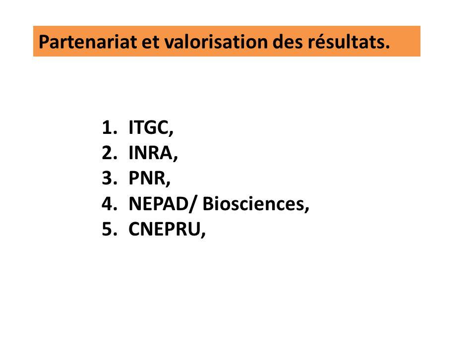 Partenariat et valorisation des résultats. 1.ITGC, 2.INRA, 3.PNR, 4.NEPAD/ Biosciences, 5.CNEPRU,